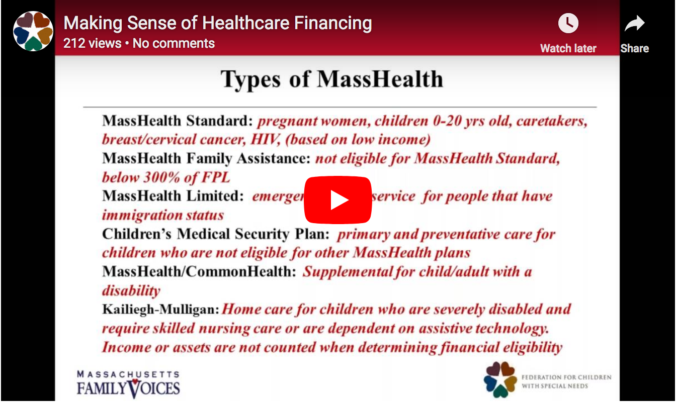 Making Sense of Healthcare Financing